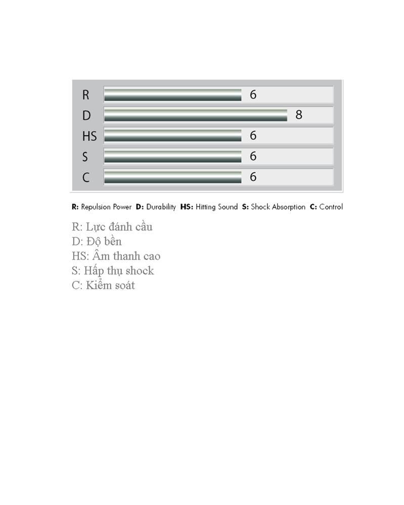 Dây cước căng vợt Yonex BG 65