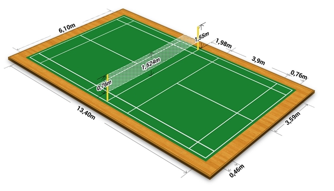 Kích thước sân cầu lông tiêu chuẩn và xây dựng sân cầu lông như thế nào?