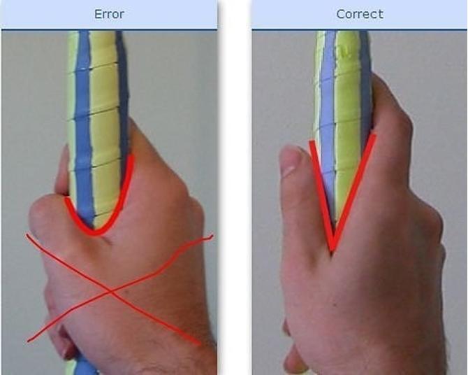 Kỹ thuật đánh cầu lông: Các cách cầm vợt đúng căn bản bạn cần biết