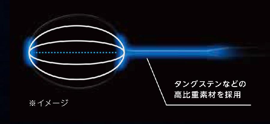 Beyond Force System - Vợt cầu lông Mizuno Fortius 10 Power