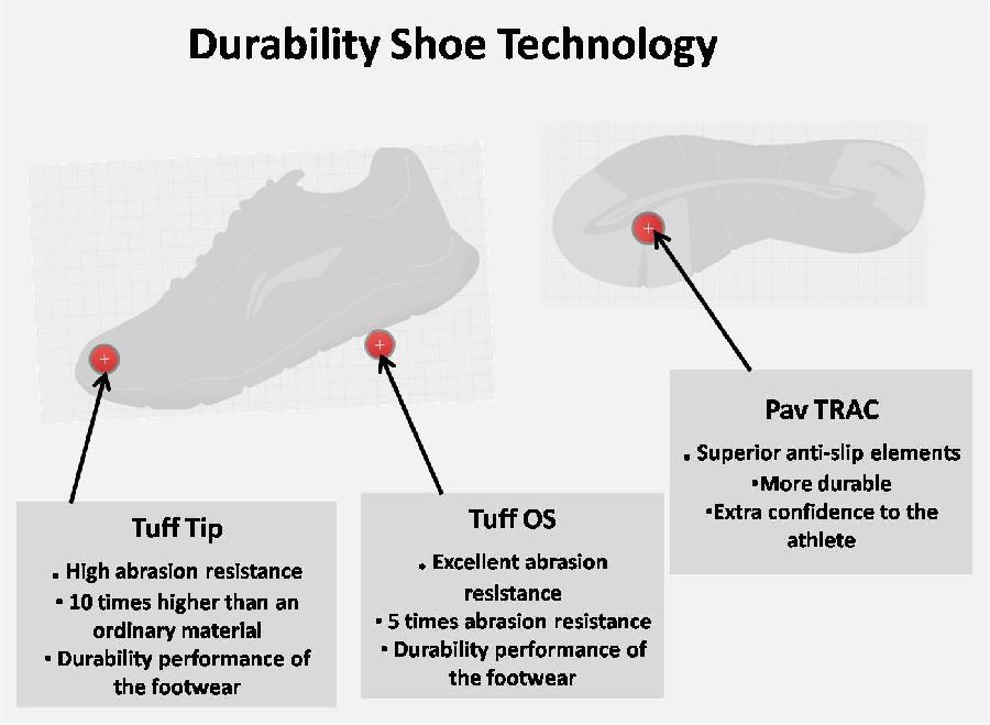 TUF TIP - Giày cầu lông Lining AYTQ 017-3