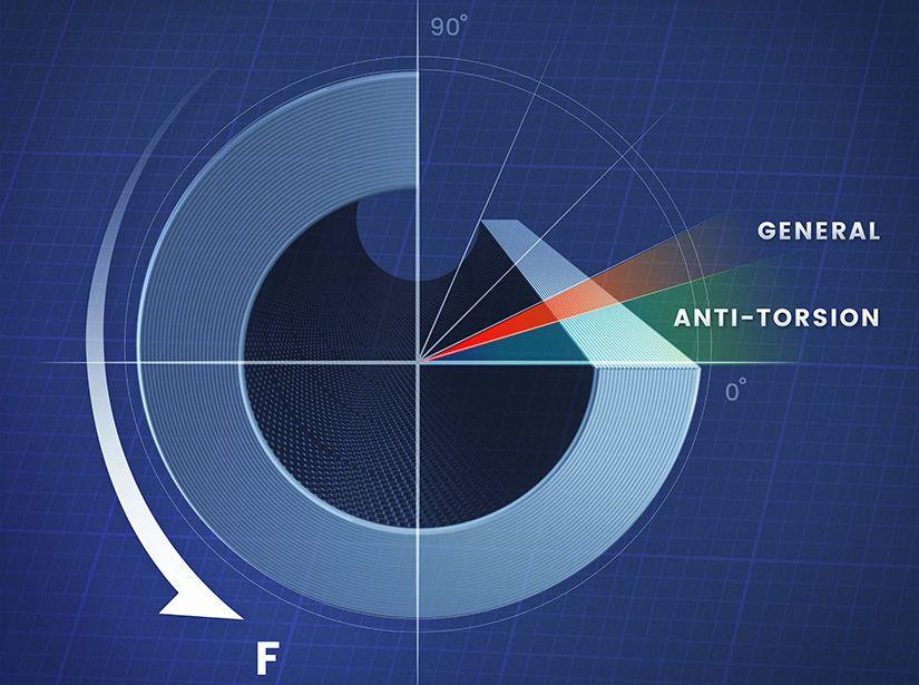 ANTI-TORSION SYSTEM - Vợt cầu lông Victor ARS 90K