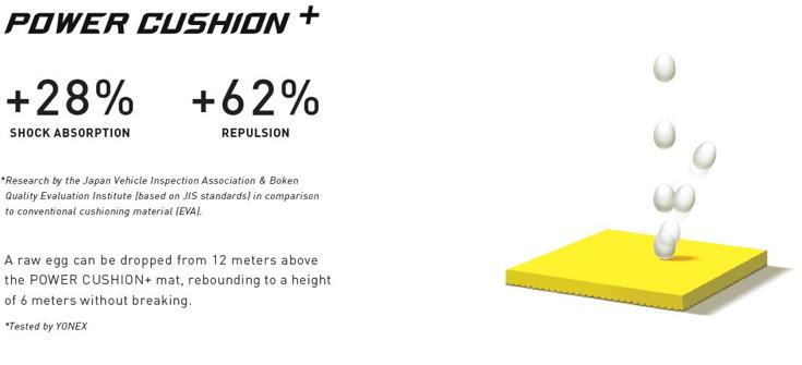 POWER CUSHION + - Giày cầu lông Yonex SHB Eclipsion X2 Wide Xanh Chuối chính hãng