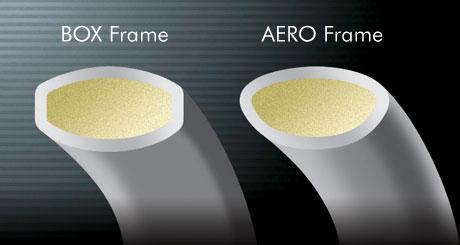 AERO-BOX FRAME - Vợt cầu lông Yonex Arcsaber 71 Light chính hãng