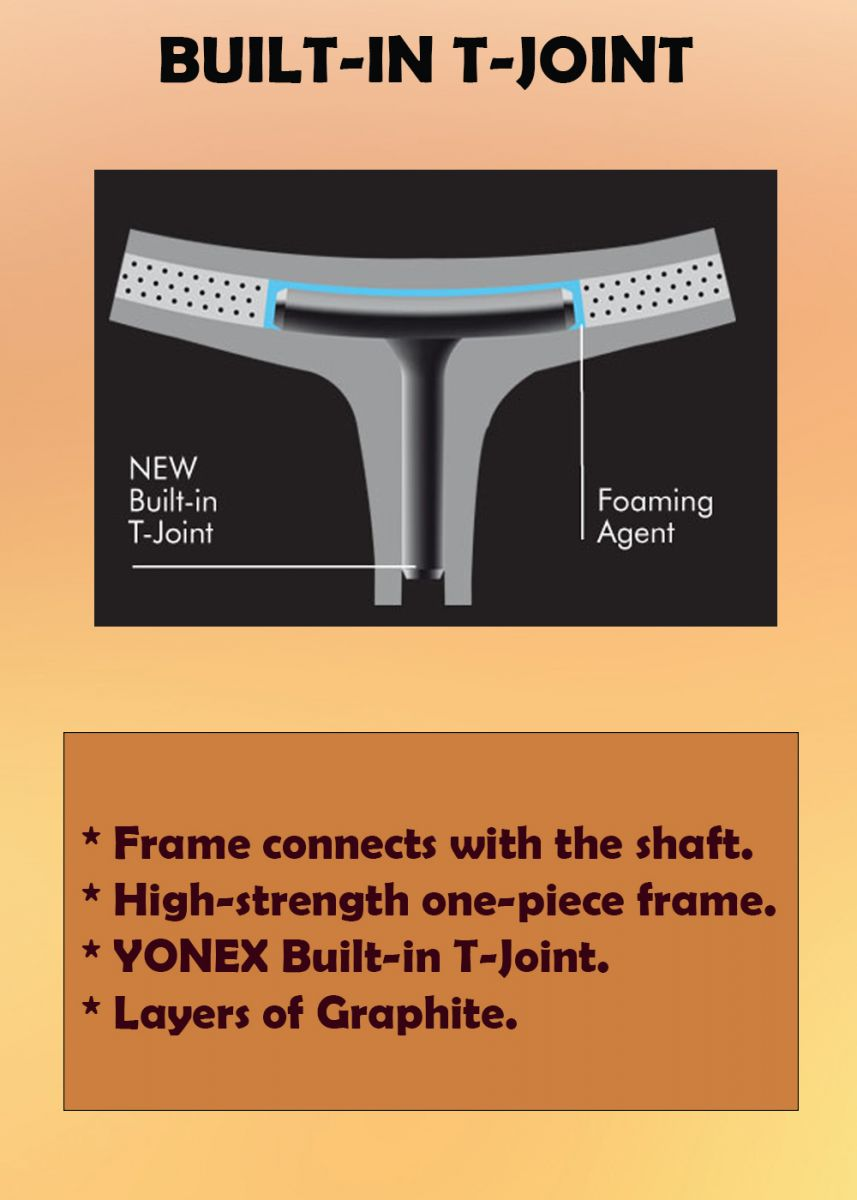 NEW BIULT-IN T-JOINT - Vợt cầu lông Yonex Astrox 22 RX New 2021