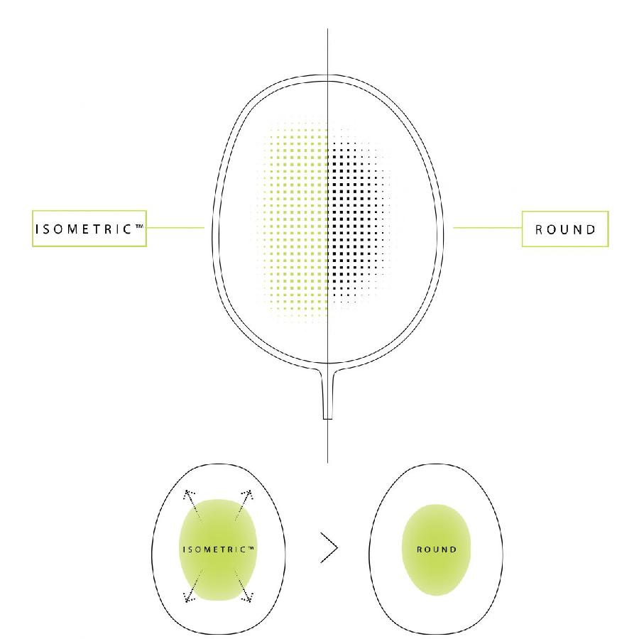 ISOMETRIC - Vợt cầu lông Yonex Astrox 22F New 2021