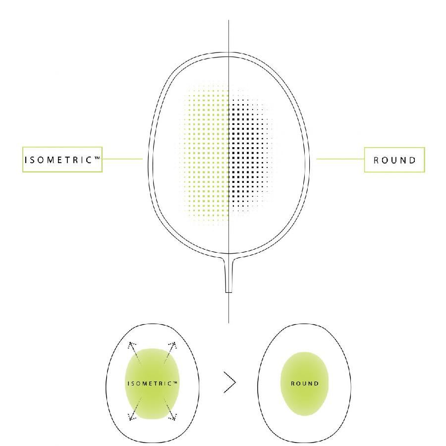 ISOMETRIC - Vợt cầu lông Yonex Astrox 100ZZ Kurenai - Đỏ New 2021