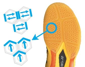 HEXAGRIP - Giày cầu lông Yonex SHB 37EX Trắng Đỏ chính hãng