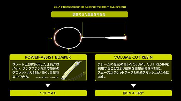 POWER-ASSIST BUMPER - Vợt cầu lông Yonex Astrox 99 Pro đỏ chính hãng