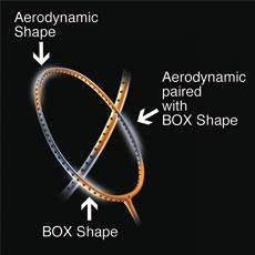 AERO-BOX VARIFRAME