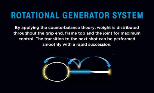 ROTATIONAL GENARATOR SYSTEM - Vợt cầu lông Yonex Astrox 100ZZ Kurenai - Đỏ New 2021